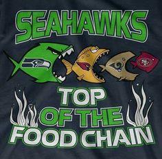 #Seahawks #NFCWest                                                       …