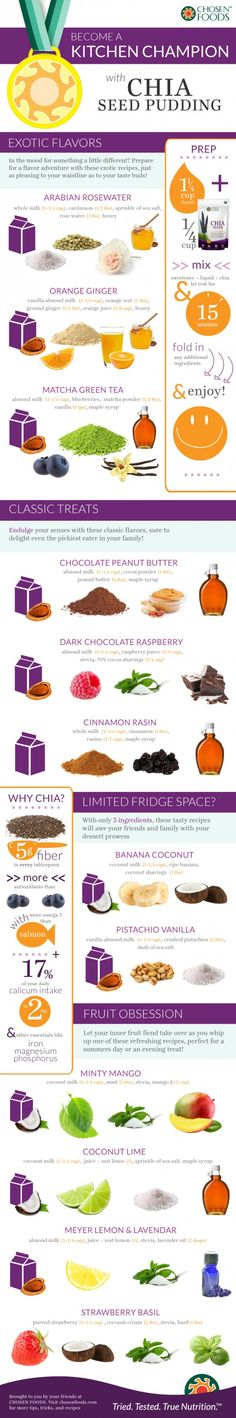 Check out this awesome infographic on chia pudding and all the ways you can serve the variations.