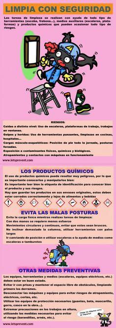 Infografía Trabajos de limpieza #prl #riesgos #riskythecat #letsprevent