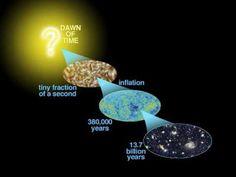 otra teorìa complementaria al big bang