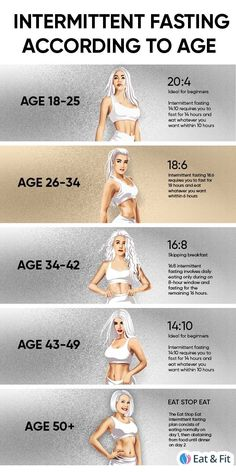 Anyone who's tried different weight-lossdiets is probably familiar with their pitfalls. Low-calorie diets often leave you tired, hungry… Fitness Workouts, Fitness Diet, At Home Workouts, Health Fitness, Workout Diet, Workout Challenge, Body Type Workout, Workout Meals, Tummy Workout
