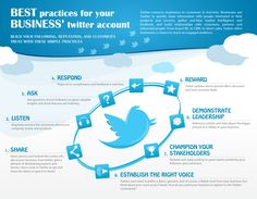 8 Best Practices For Using Twitter For Business [INFOGRAPHIC]