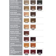 Redken Shades EQ Cream Colour Chart 2014