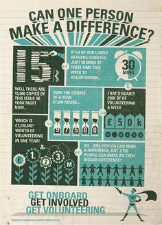 infographic3_lr.jpg (451×626)