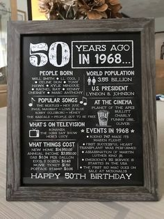 Instant Years Ago in Printable Year You Were 50th Birthday Cards, 30th Birthday Gifts, Birthday Parties, Birthday Crafts, 50th Wedding Anniversary, Anniversary Parties, Anniversary Invitations, 70s Party, Birthday Board