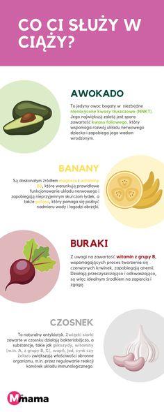 Warzywa i owoce to niezbędny składnik codziennej diety w ciąży. Niektóre z nich zawierają składniki o szczególnie korzystnym działaniu na organizm podczas ciąży. Czy używasz tych owoców i warzyw? Które najbardziej lubisz? Daj znać w komentarzu :D  Więcej informacji na mjakmama.pl  Au Pair, Baby Boom, Cos, Christmas Time, Pregnancy, Parenting, Diet, Children, Childcare