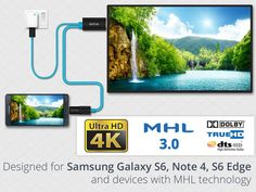 Skiva UltraHD 4K HDMI Video Out Cable for Smartphones's video poster
