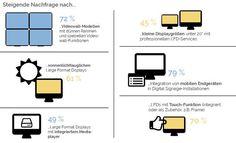 Ingram Micro - Digital Signage - Index