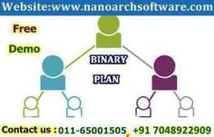Purchase binary plan software to increase network marketing business