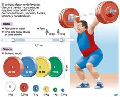 Halterofilia   Deportes   Juegos Olímpicos Londres 2012   El Universo Sports Complex, All Games, Burpees, Judo, Weightlifting, Teaching Tools, Olympic Games, Weights, Weight Lifting