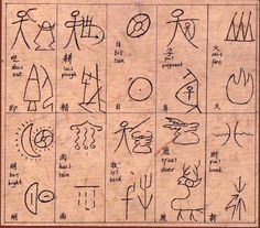 Culture - My Special: Naxi Dongba Script - the one and only living pictographic script in the world Image: Naxi dongba script with Chinese and English translations like sun, bright, herd...