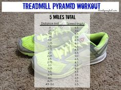 Intervals or sprints are the best way to keep me on the treadmill when I'm not training for a race. Accordingly, the treadmill pyramid workout was created. Sprint Workout, Speed Workout, Treadmill Workouts, Running On Treadmill, Running Workouts, Workout Gear, Running Intervals, Running Tips, Workout Routines