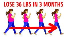 The Best Cardio Exercises for Losing Weight with Bad Knees: Full Home Workout Start Losing Weight, Need To Lose Weight, Loose Weight, Reduce Weight, Weight Loss Blogs, Weight Loss For Women, Fast Weight Loss, Fat Fast, Cleanse Your Liver