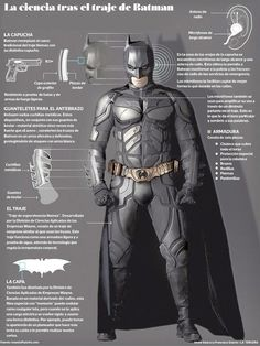 Infografía traje de batman The Dark Knight Trilogy, The Dark Knight Rises, Batman The Dark Knight, Batwoman, Batgirl, Batman Costumes, Batman Cosplay, Batman Art, Batman Vs Superman