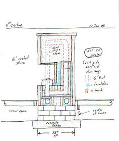 1000 images about rocket stove on pinterest rocket mass for Rocket water heater plans