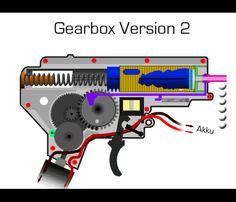 Electric Airsoft Gun Version 2 Gearbox