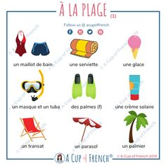 French words - At the beach 2 French Language Lessons, French Language Learning, French Lessons, French Expressions, French Phrases, French Words, How To Speak French, Learn French, French Flashcards