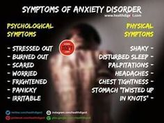 Symptoms of Anxiety Disorder  Mental health is an issue that needs to end. End it at http://www.fuzeus.com #AnxietyTests