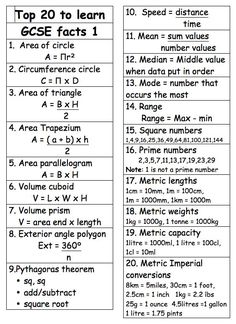 Maths on One thing all maths teachers should do this week is to print this out for their students' GCSE Maths revision files!One thing all maths teachers should do this week is to print this out for their students' GCSE Maths revision files! Gcse Maths Revision, Exam Revision, Revision Tips, Revision Notes, Revision Techniques, English Gcse Revision, Biology Revision, Gcse Exams, Science Revision