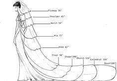 Lunghezze dei veli sposa