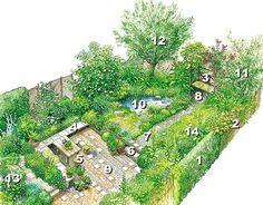 Lots of garden for little money - Garten Garden Design Plans, Backyard Garden Design, Small Garden Design, Amazing Gardens, Beautiful Gardens, Pocket Garden, Garden Signs, Colorful Garden, Blooming Flowers