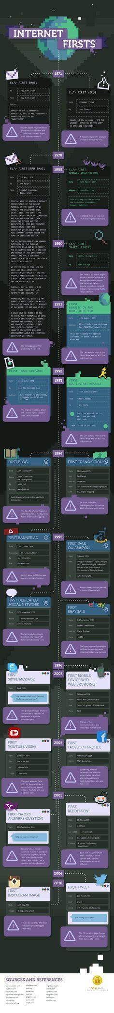 Die ersten Male im Internet: Von der ersten E-Mail 1971 bis zum ersten Instagram-Foto 2010