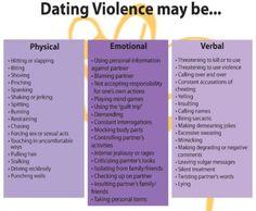 Warning signs dating abuse