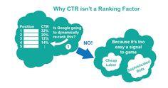 Changes in Google Ranking Factors - 2016