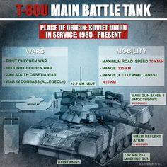 T-80U Main Battle Tank (Infographics) - http://www.therussophile.org/t-80u-main-battle-tank-infographics-2.html/