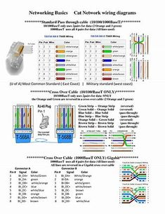 Cat Wiring Diagram Color Code House Electrical Wiring Diagram - Cat6 wire diagram