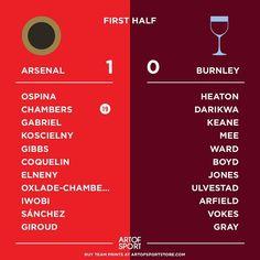 GOOOOOOAAAAALLLLLLLL #AFC #arsenal #coyg