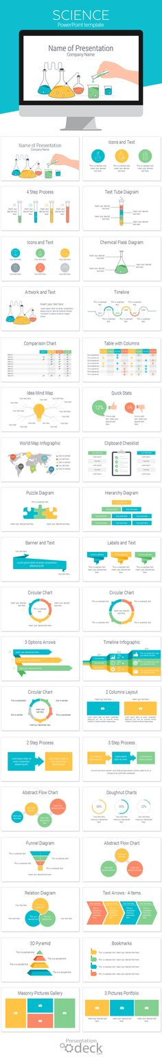 Research And Development (Powerpoint Templates) | Presentation