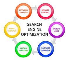 analizar el SEO de tu página web