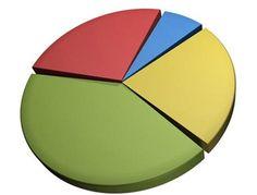 Global Asset Allocation for Your Portfolio