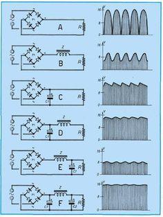 Электрик & Электрик & The post Электрик & & Electronic appeared first on Electronique . Electronics Projects, Hobby Electronics, Electronic Circuit Projects, Electrical Projects, Electronics Components, Electronic Engineering, Electrical Engineering, Electronics Gadgets, Chemical Engineering