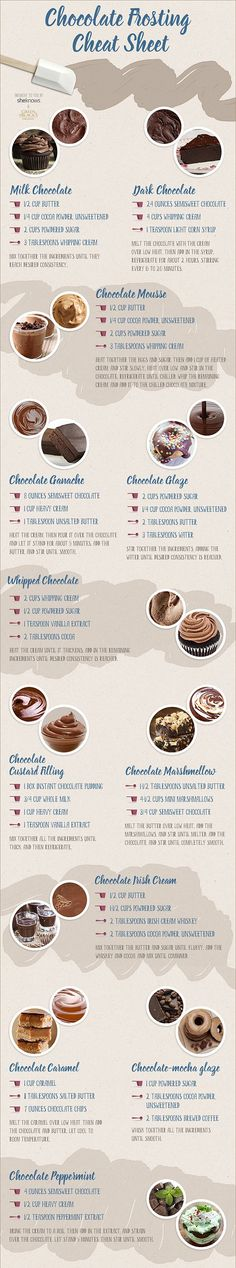 Nothing compares to a dreamy, luxuriant chocolate frosting — and we've got 12 recipes ready to go for you in one infographic. (chocolate icing for cupcakes fudge frosting) Cupcake Frosting, Buttercream Frosting, Cupcake Cakes, Frosting Tips, Frosting Techniques, Fondant Tips, Fondant Baby, Fondant Tutorial, Fondant Cakes