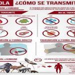 Salud: Transmisión del ébola