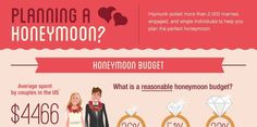 Check out these perfect honeymoon ideas!