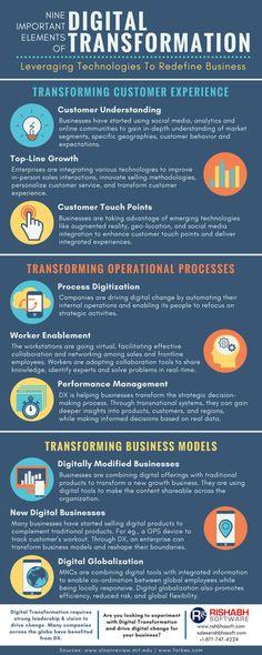 Image result for digitalization infographic -marketing