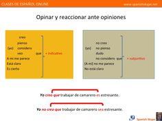INDICATIVO/ SUBJUNTIVO Expresar opinión en español.