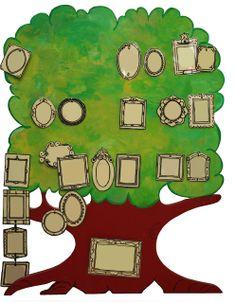 Een stamboom om je eigen familie aan op te hangen. Welke plek geef je oma en welke je oom?