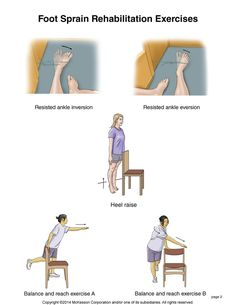 Summit Medical Group - Foot Sprain Exercises