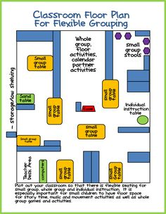 A Differentiated Kindergarten: Making the most of my small space.