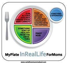 MyPlate for moms