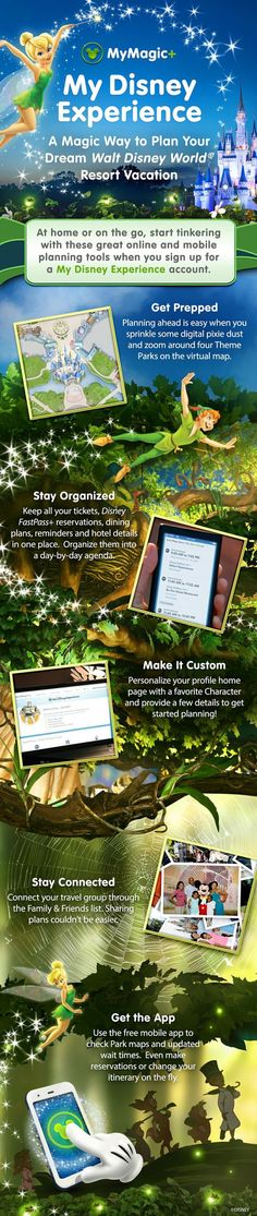 My Disney Experience app and planning tools help make your Walt Disney World Vacation easy!