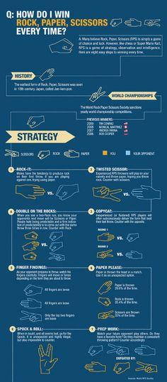 Piedra papel o tijera, la estrategia perfecta