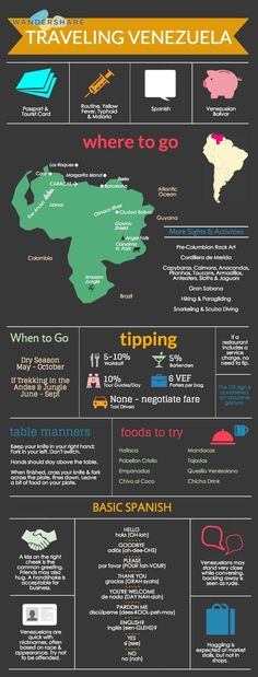 Venezuela Travel Cheatsheet