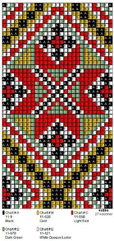 Hvordan sy med perler. – Vevstua Bull-Sveen Peyote Patterns, Beading Patterns, Cross Stitch Patterns, Native American Beadwork, Peyote Stitch, Brick Stitch, Loom Beading, Cross Stitch Embroidery, Beads