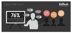 Un écosystème d'entrepreneurs et innovateurs du numérique éducatifs rassemblés sur un site...