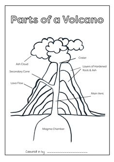 Layers of a Volcano Colouring Printable - A4 Digital Download (PDF)